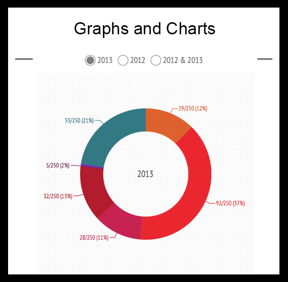 graphs icon